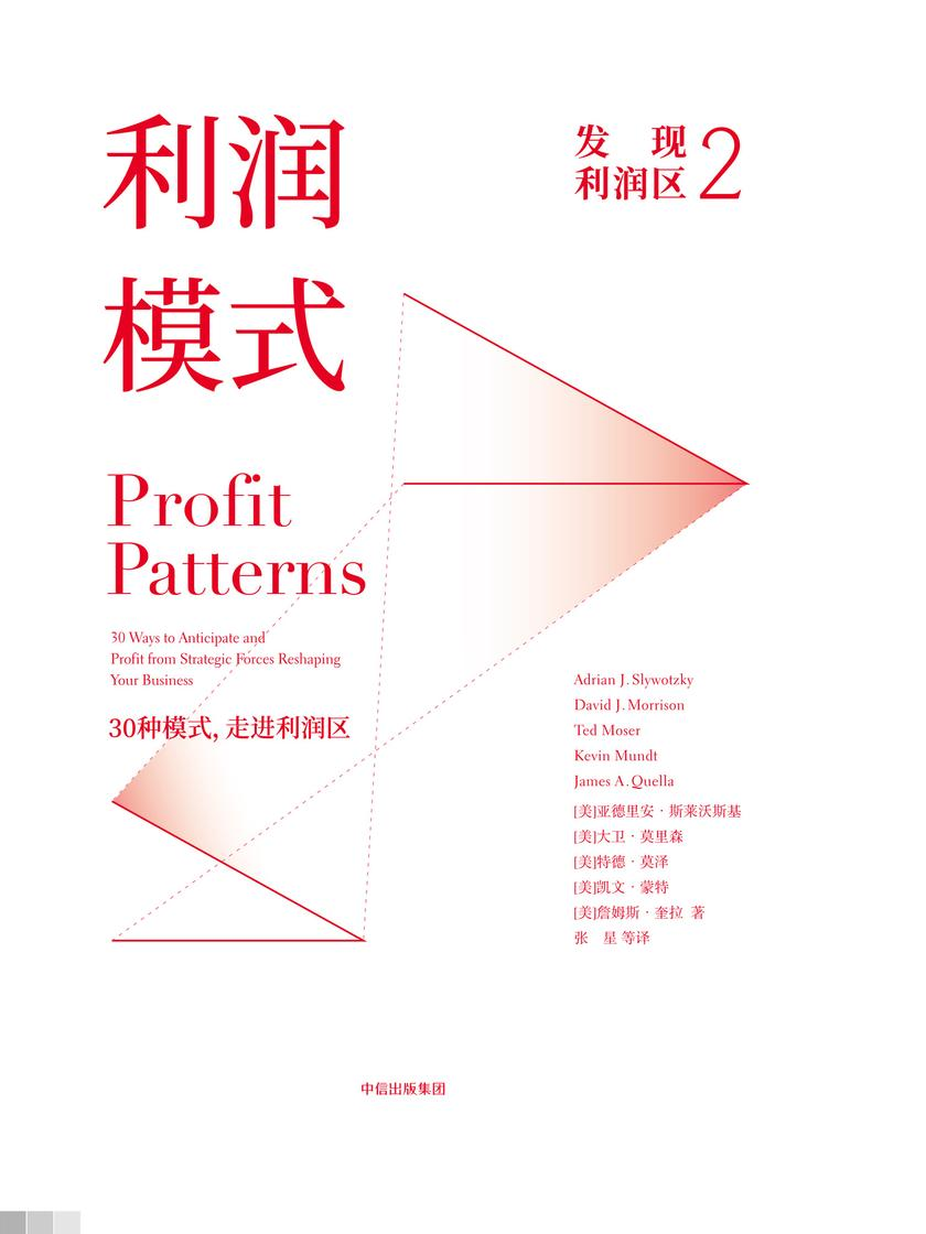 发现利润区2:利润模式