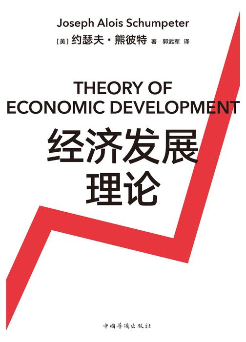 经济发展理论