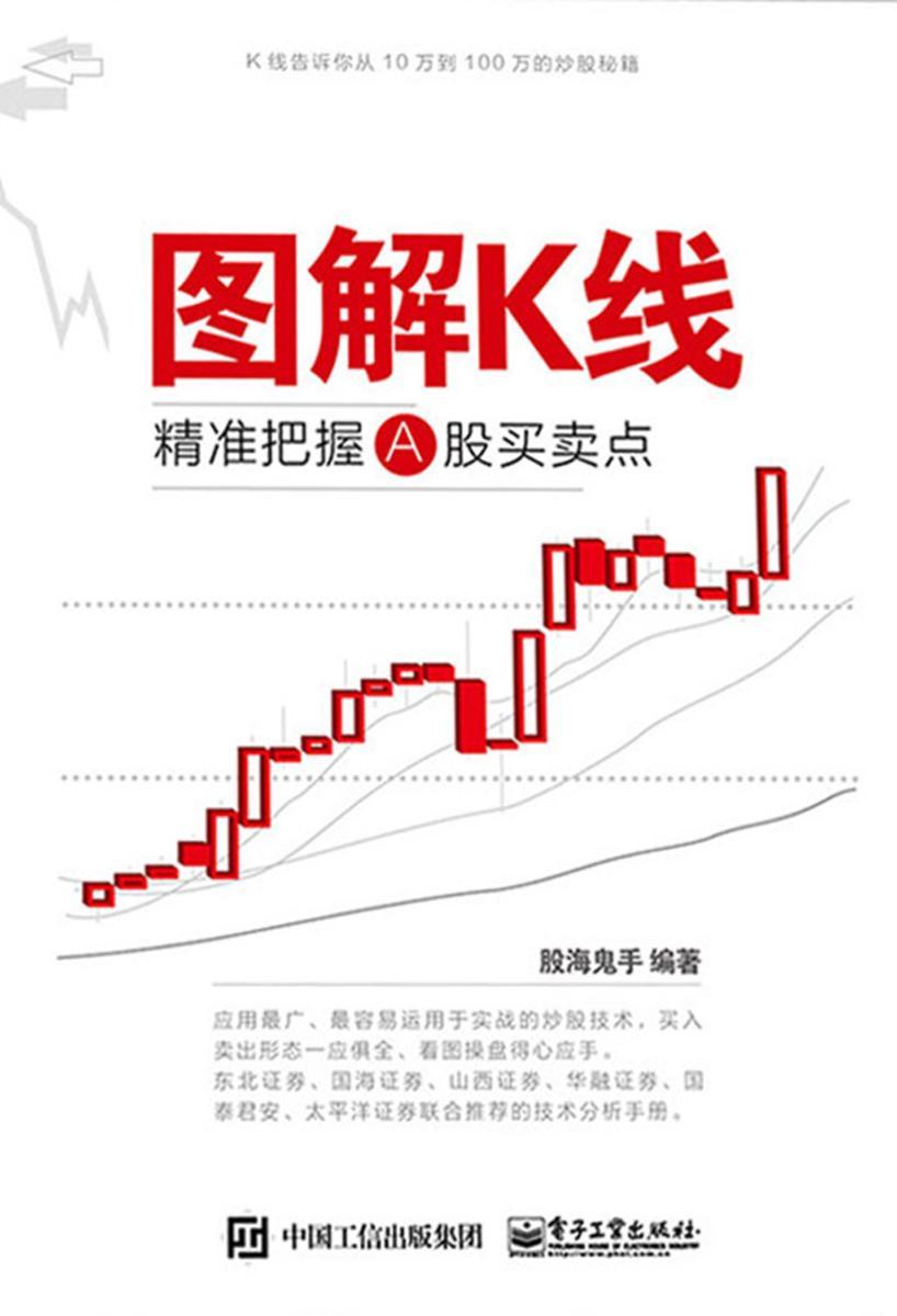 图解K线:精准把握A股买卖点