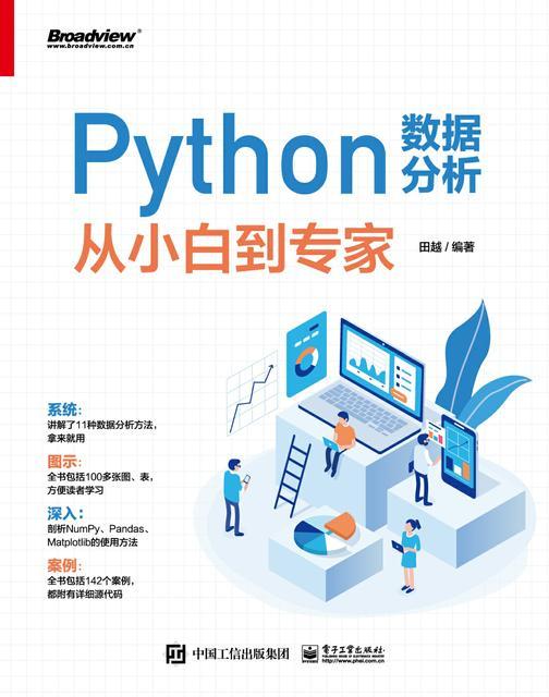 Python数据分析从小白到专家