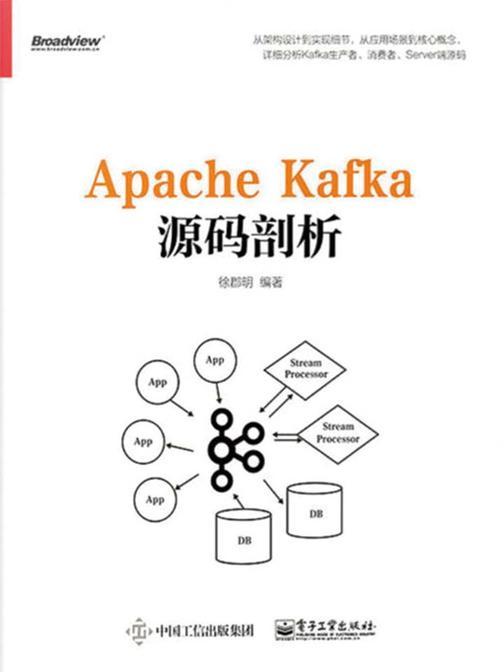 ApacheKafka源码剖析