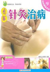 针灸解说册